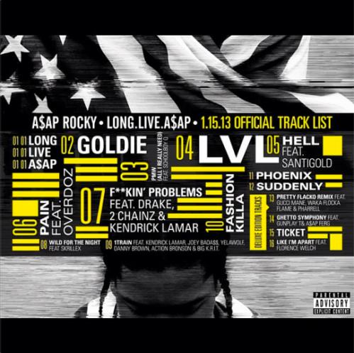 asap-rocky-tracklist